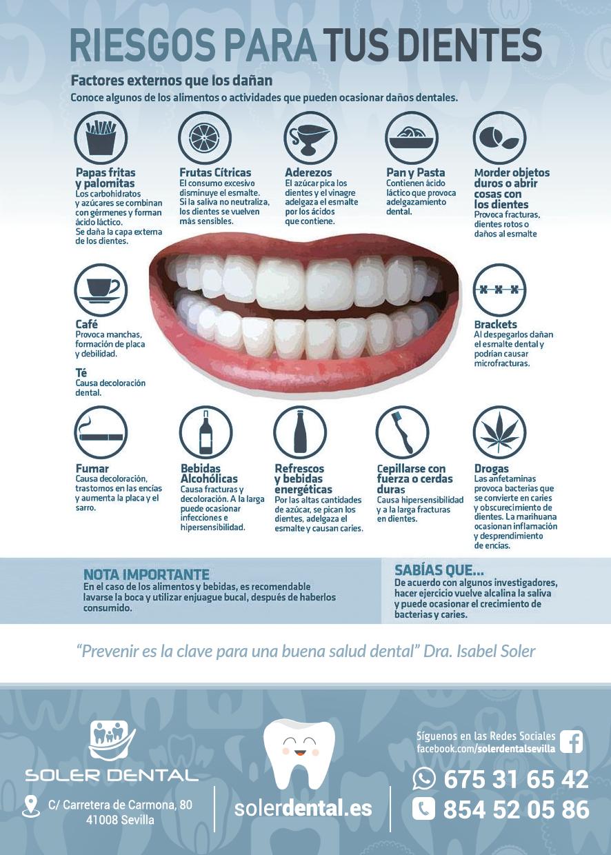 Evitar riesgos con nuestros dientes